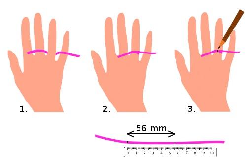 mereni prstu